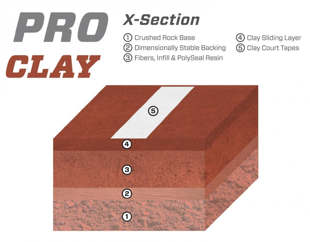 product cutaway pro clay