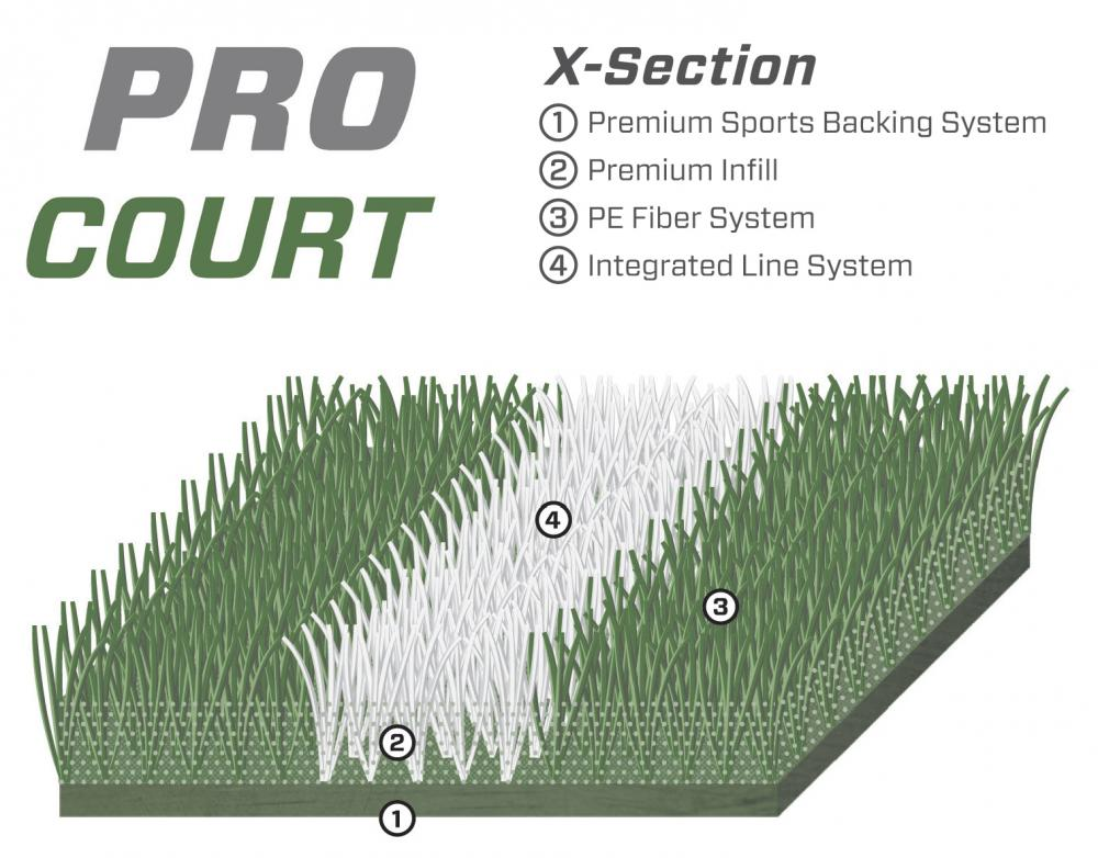 product cutaway pro court