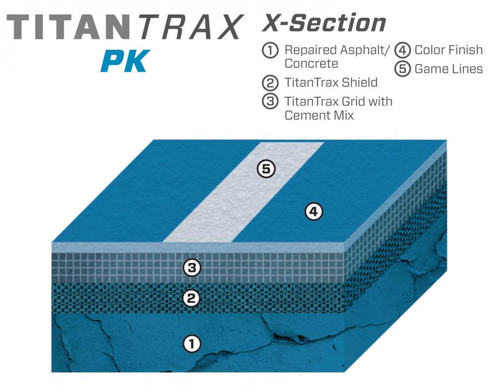 Titan Trax cutaway